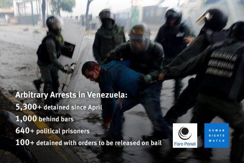 Pronunciamiento conjunto Foro Penal y Human Rights Watch