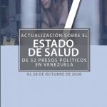Actualización sobre el Estado de Salud de 52 Presos Políticos en Venezuela – 28 de octubre de 2020